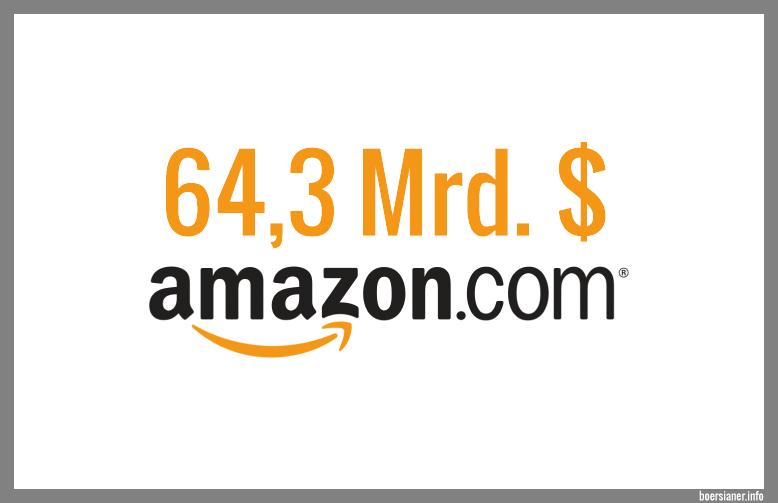 Logo-10-Amazon