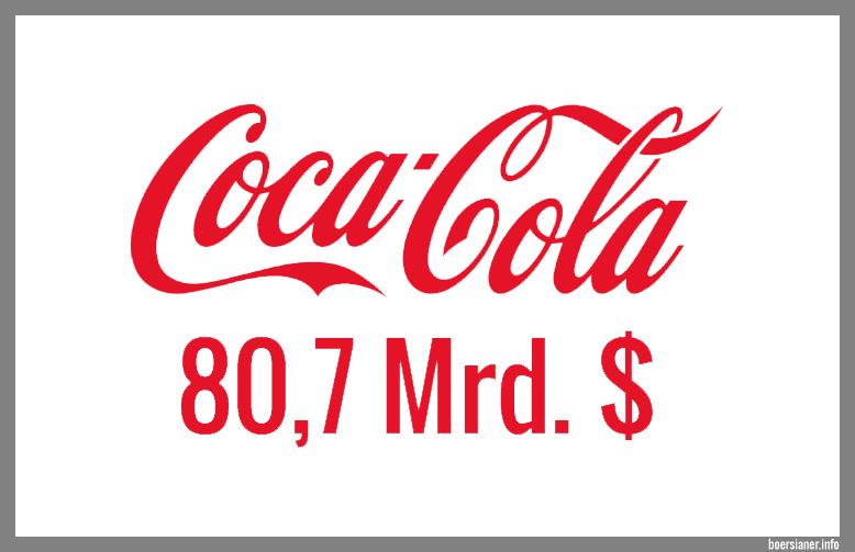 Logo-6-Coca-Cola