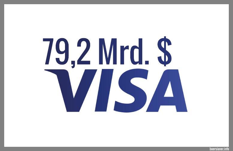 Logo-7-Visa