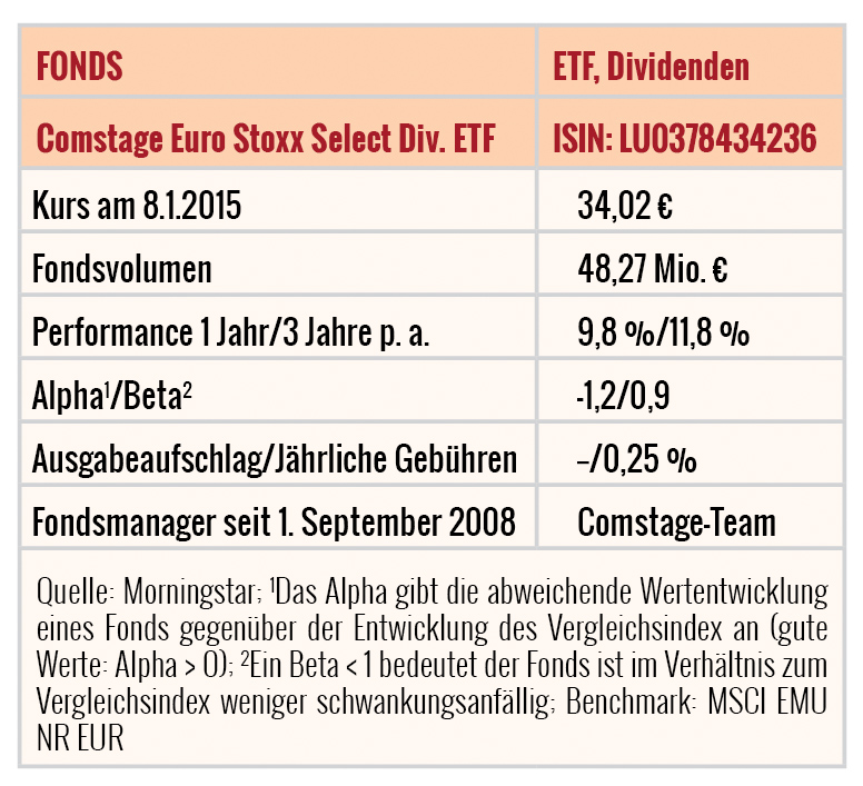omstage-Euro-Stoxx-Select-Dividend-30-ETF