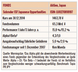 Schroder-ISF-Japanese-Opportunities
