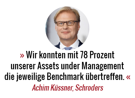 Schroders-Achim-Küssner