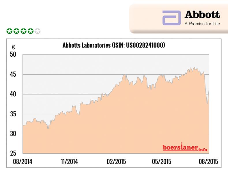 abbott-labs-aktie