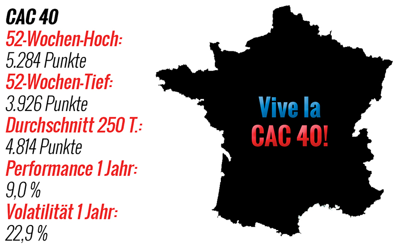 cac-40-details