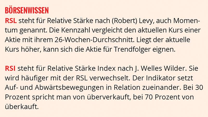 48-boersenwissen-rsl-rsi