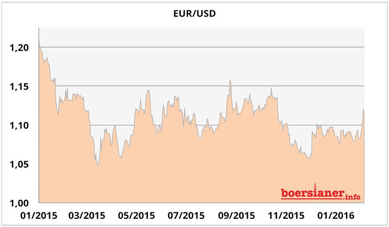 49-euro-dollar