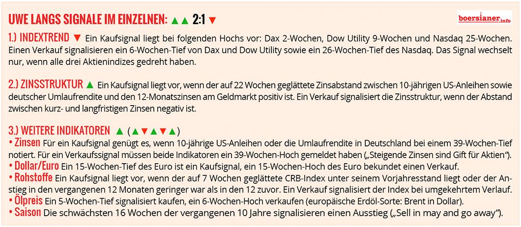 boersianer-info-boersenampel-2-1